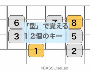 ベース指板でキー(Key)を覚える!全12(+1)メジャースケール早見表